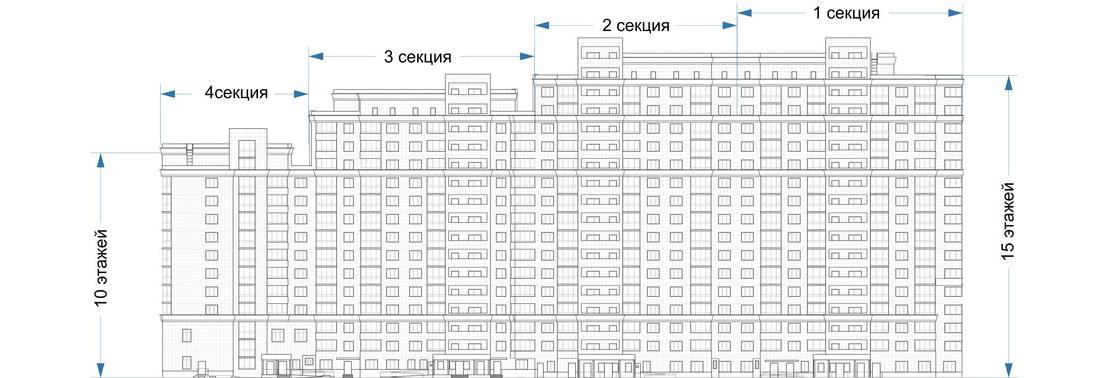 схема расположения квартир в ЖК Авеню